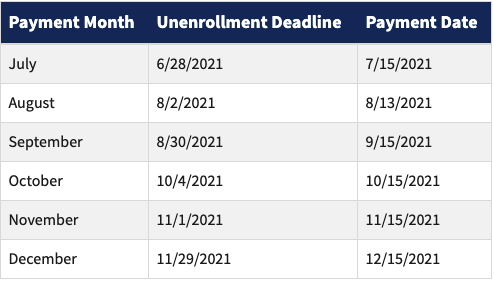 Deadlines to Unenroll Child Tax Credit